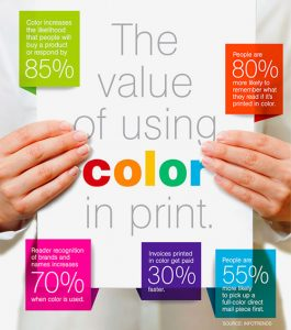 The Value of Using Color in Print