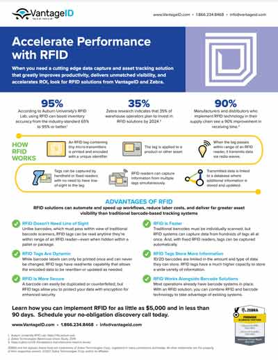 Accelerate Performance with RFID – Infographic